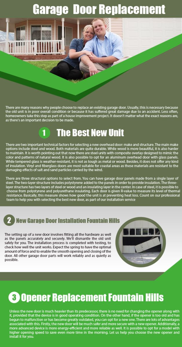 Garage Door Repair Fountain Hills Infographic